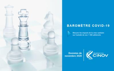 BAROMÈTRE COVID-19 – Données CINOV Novembre 2020